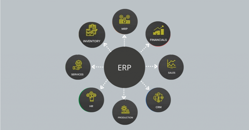 ERP Modules Infographic