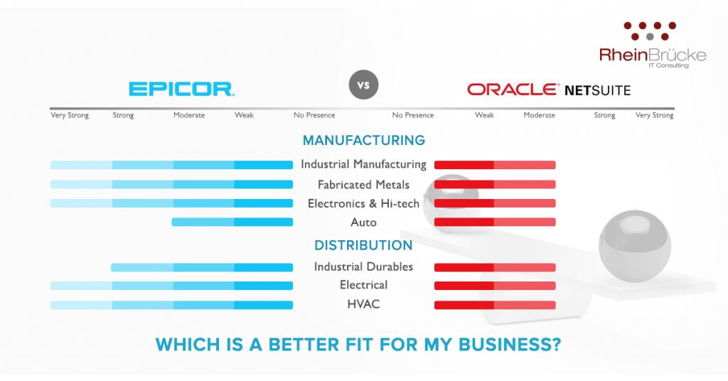 Epicor-vs-NetSuite-Infographic.