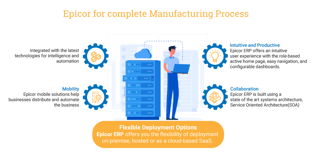 Epicor for complete manufacturing process