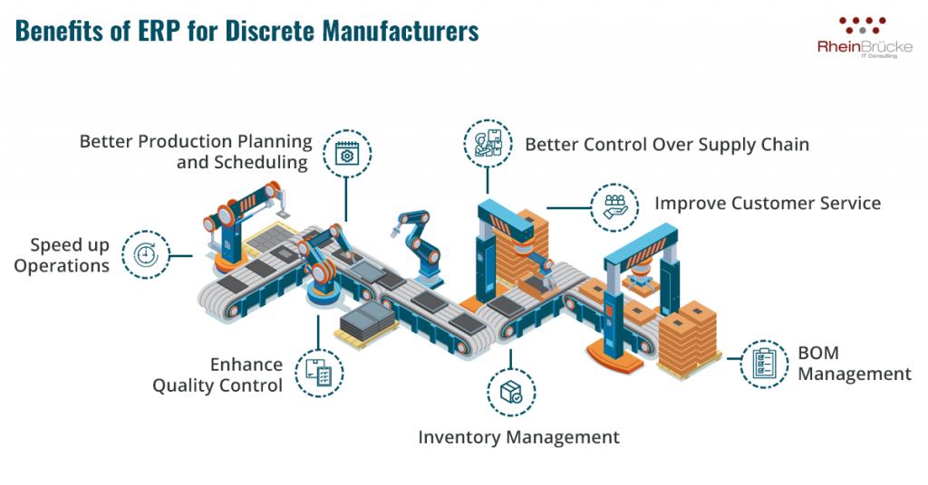 Benefits of Discrete Manufacturing